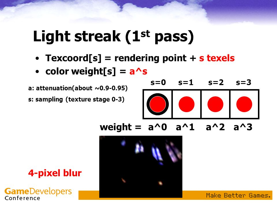 Light streak (1st pass) Texcoord[s] = rendering point + s texels